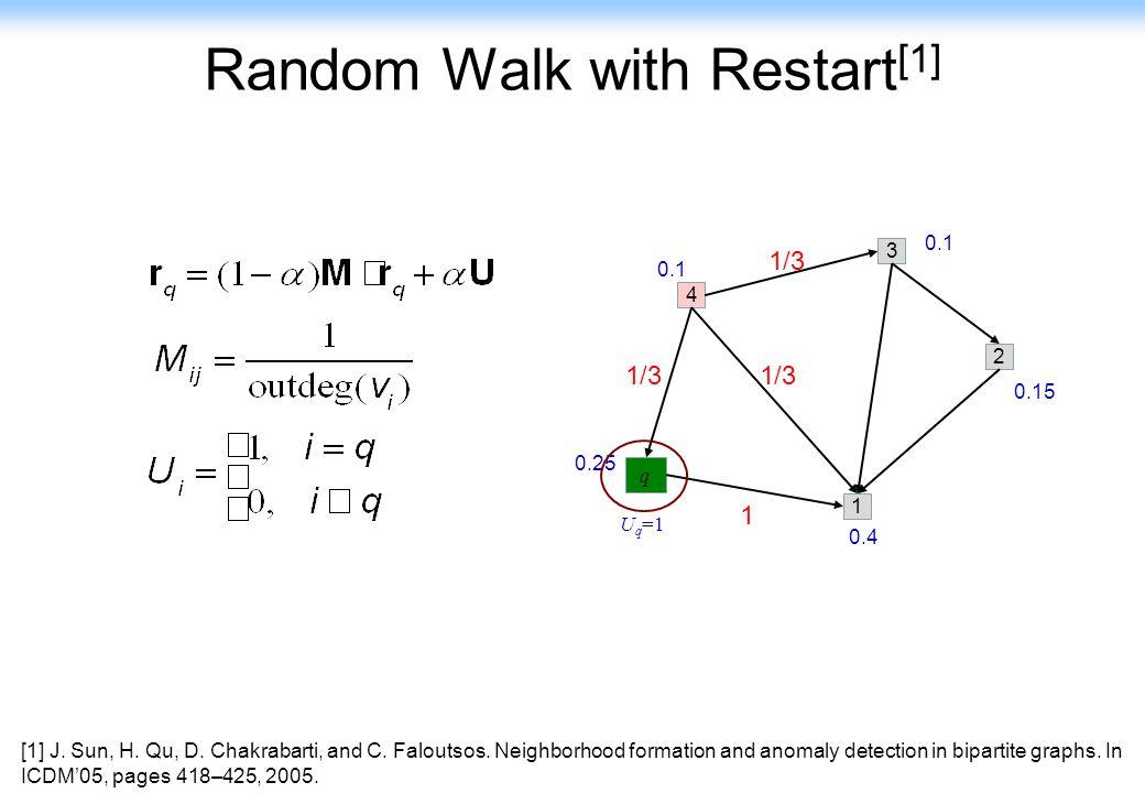 Random Walk with Restart[1]